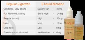 eliquide nicotine